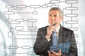 Повышение квалификации по менеджменту качества